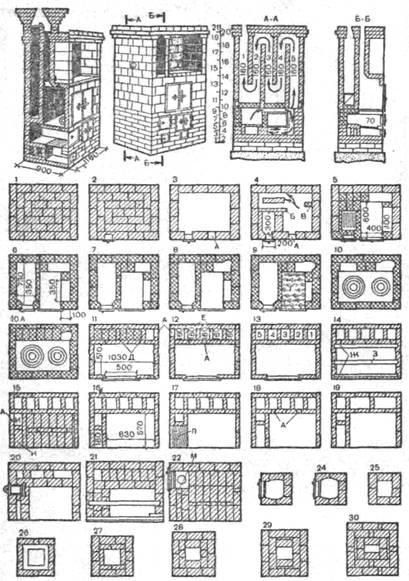 Строим домик - отопительно-варочная печь конструкции к.я.буслаева.(типа «шведка») - виды печей и их конструкции - статьи и документация