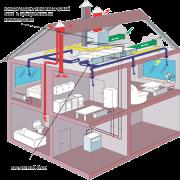 Монтаж системы отопления, котлов, радиаторов и котельных в самаре
