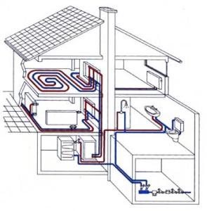 Отопление частного дома - это просто!
