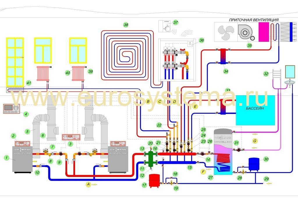 Схема системы отопления дома премиум классасхема отопления дома премиум класса