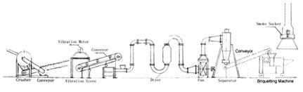 Машина для брикетирования биомассы (biomass briquetting machine)