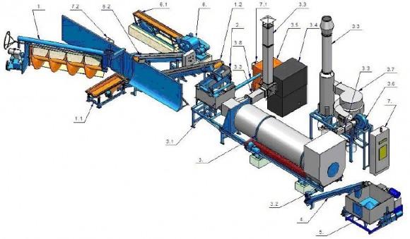 Производство топливных брикет из отходов древесины