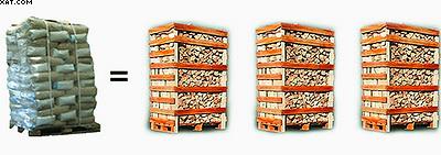 Топливные древесные брикеты как альтернатива другим видам твердого топлива :: журнал леспроминформ. архив. скачать pdf
