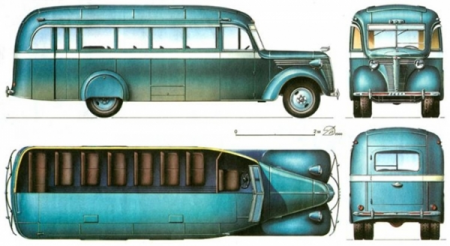 История газогенераторов - дерево, как топливо для автомобилей