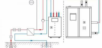 Cистема отопления загородного дома, виды, стоимость, монтаж.