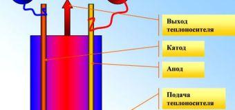 Ионные котлы отопления — конструкция, принцип работы и монтажная схема