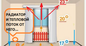 Как отопить свой дом. виды отопления дома
