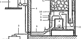 Печь — каменка на жидком топливе