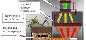 Пролетарская свобода — водогрейный котел на твердом топливе теплопроизводительностью 2.5 мвт