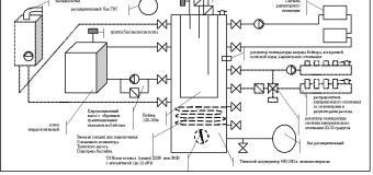 Двухконтурный котел на твердом топливе — устройство